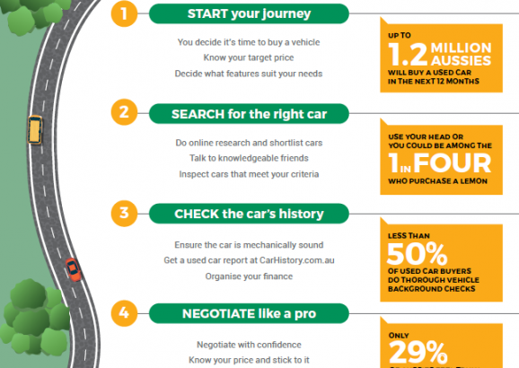 5 Steps to Buying a Used Car